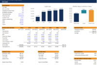 Dcf Model Template – Download Free Excel Template throughout Business Valuation Report Template Worksheet