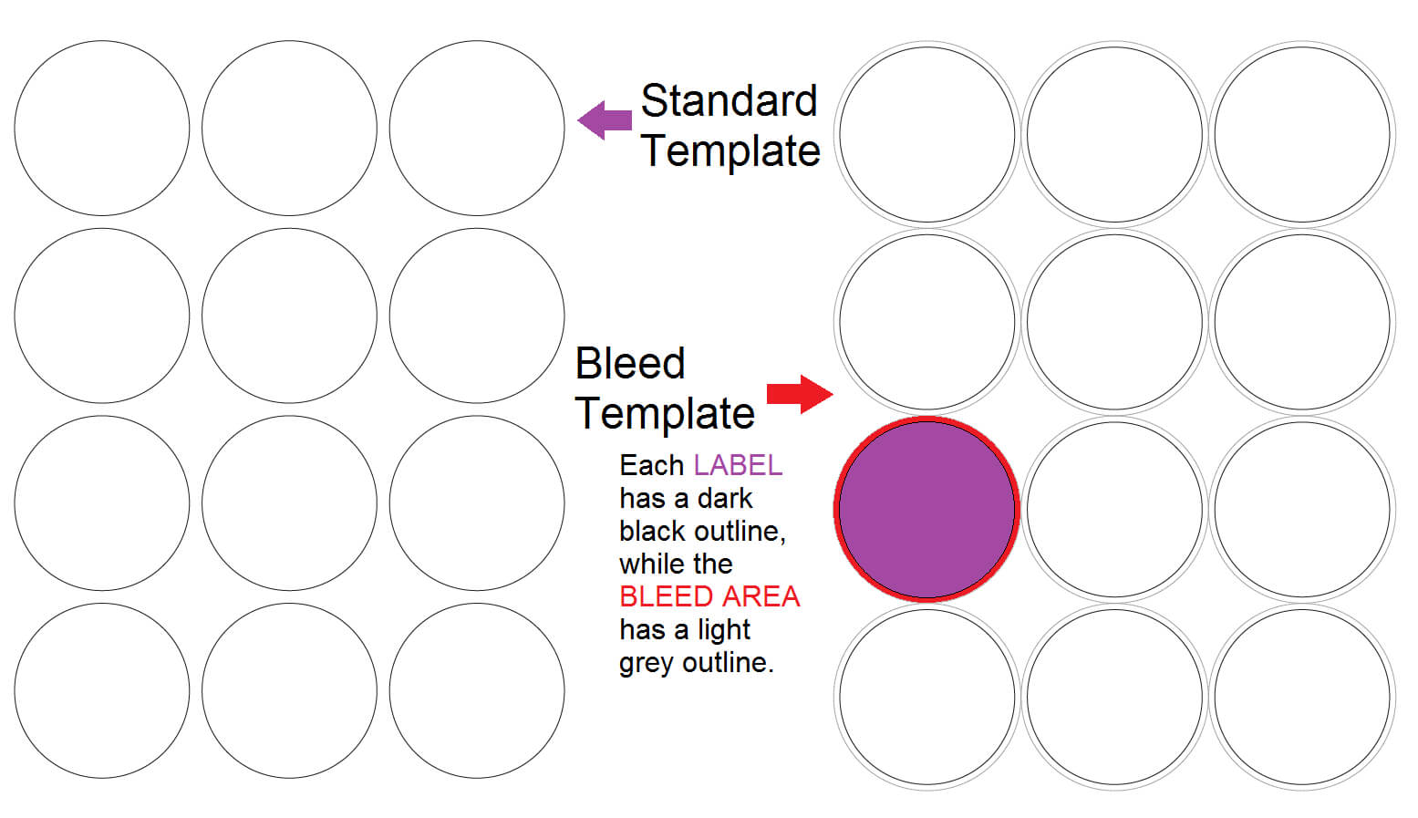Designing A Label Template – When & How To Use A Bleed With Regard To 1.5 Circle Label Template