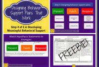 Designing Behavior Support Plans That Work: Step 4 Of 5 In in Behavior Support Plan Template