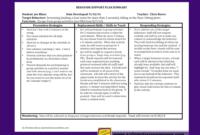 Designing Behavior Support Plans That Work: Step 4 Of 5 In within Behavior Support Plan Template