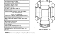 Eb9 Vehicle Damage Report Template   Wiring Library in Car Damage Report Template