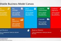 Editable Business Model Canvas Powerpoint Template inside Business Model Canvas Template Ppt