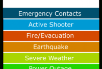 Editable Emergency Response Flip Charts Active Shooter with regard to Active Shooter Plan Template