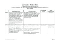 Emergency Response Plan Template For Small Business Ve within Affirmative Action Plan Template For Small Business
