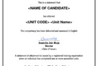 Entry #15Ajayshinde17 For Redesign A Certificate within Certificate Of Attainment Template