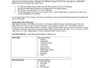 Event Report Template Project Progress Management Expense for After Event Report Template