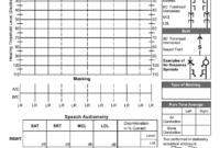 Ffda Audiogram Template | Wiring Resources regarding Blank Audiogram Template Download