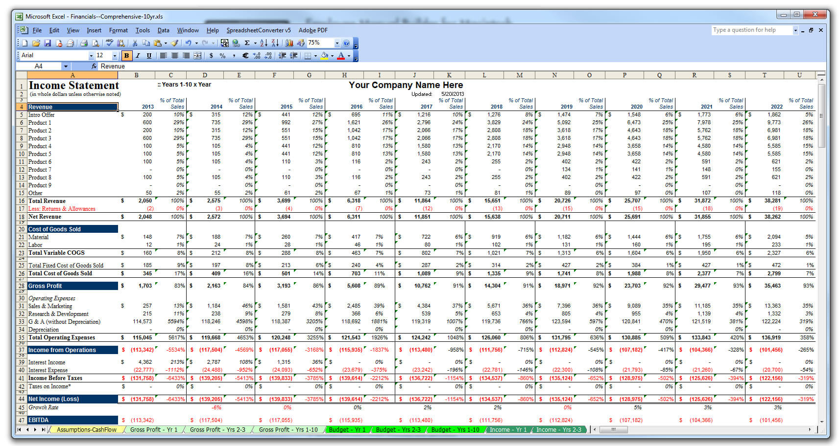 Financial Forecast Excel Template - Colona.rsd7 Regarding Business Forecast Spreadsheet Template