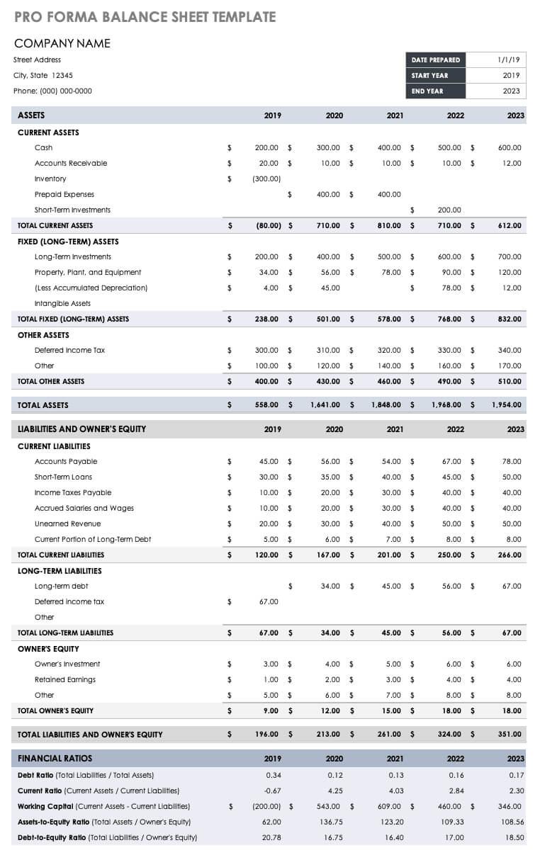 Free Balance Sheet Templates | Smartsheet Inside Business Plan Balance Sheet Template