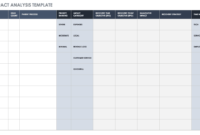 Free Business Impact Analysis Templates| Smartsheet in Business Process Assessment Template