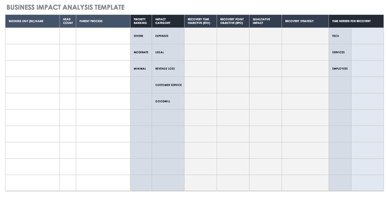 Free Business Impact Analysis Templates| Smartsheet With Regard To Business Value Assessment Template