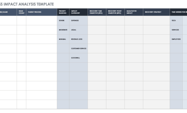 Free Business Impact Analysis Templates| Smartsheet within Business Impact Analysis Template Xls