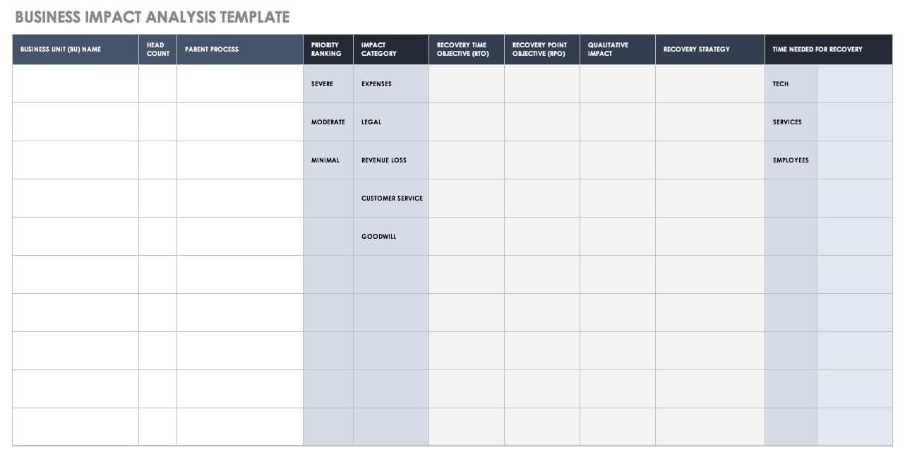 Free Business Impact Analysis Templates| Smartsheet Within Business Impact Analysis Template Xls