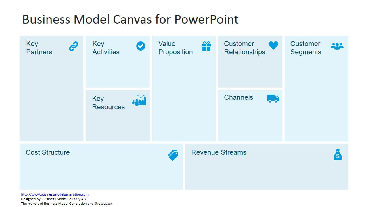 Free Business Model Canvas Template For Powerpoint With Regard To Canvas Business Model Template Ppt