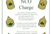 Free Download Usmc Nco Creed Pdf For Pinterest [1700X2338 with regard to Army Leaders Book Template