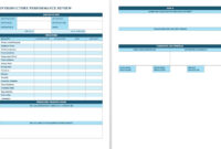 Free Employee Performance Review Templates | Smartsheet in 90 Day Review Template