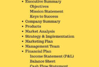 Free Fast Food Restaurant Sample Business Plan regarding Business Plan For Cafe Free Template
