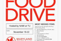 Free Food Drive Flyer Template ] – Food Drive Flyer for Canned Food Drive Flyer Template