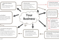 Free One Page Business Plan Template Word Examples Download with 1 Page Business Plan Templates Free