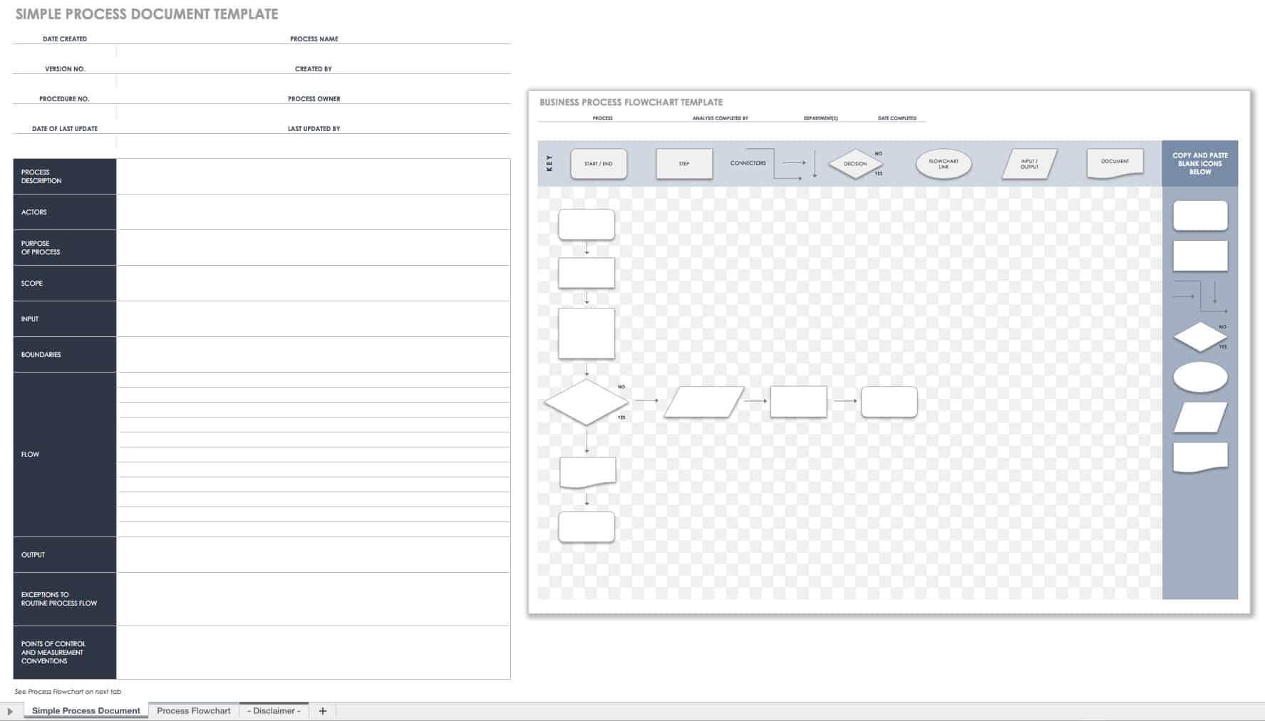 Free Process Document Templates | Smartsheet Within Business Process Documentation Template