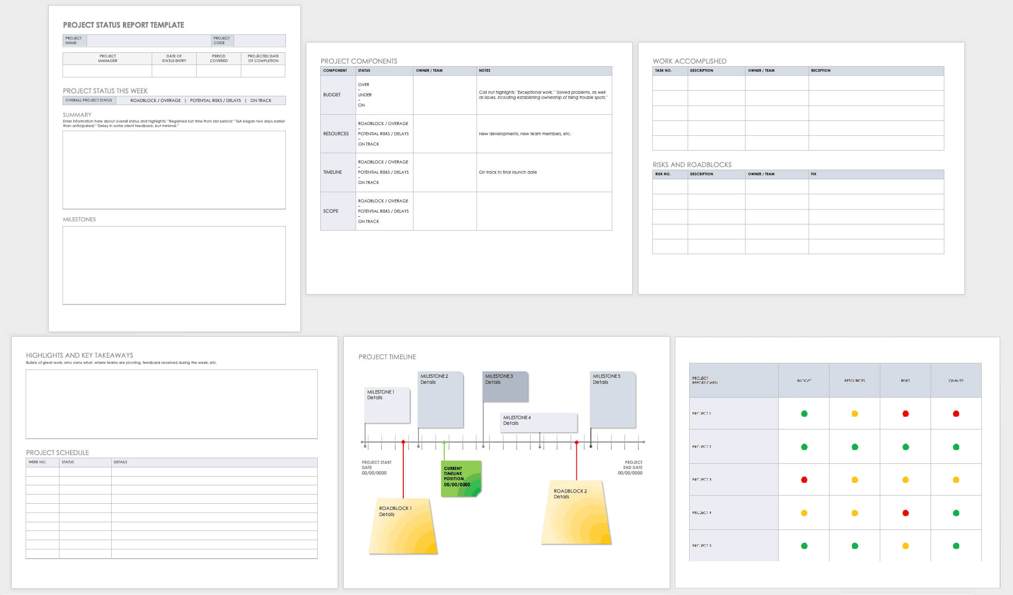 Free Project Report Templates | Smartsheet In Check Out Report Template