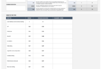 Free Test Case Templates   Smartsheet with Acceptance Test Report Template