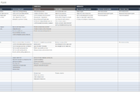 Free Training Plan Templates For Business Use | Smartsheet intended for Business Process Narrative Template