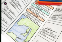 Historical Travel Brochure And Research Project | Literacy regarding Brochure Rubric Template