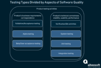 How To Conduct User Acceptance Testing   Altexsoft in Acceptance Test Report Template