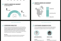 How To Create A Competitor Analysis Report (Templates pertaining to Analytical Report Template