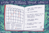 How To Create An Action Plan To Achieve Your Home Business Goals with regard to 5 Year Life Plan Template