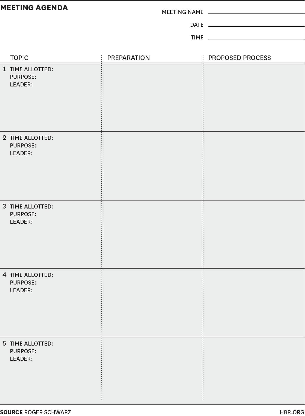 How To Design An Agenda For An Effective Meeting Throughout Business Development Meeting Agenda Template