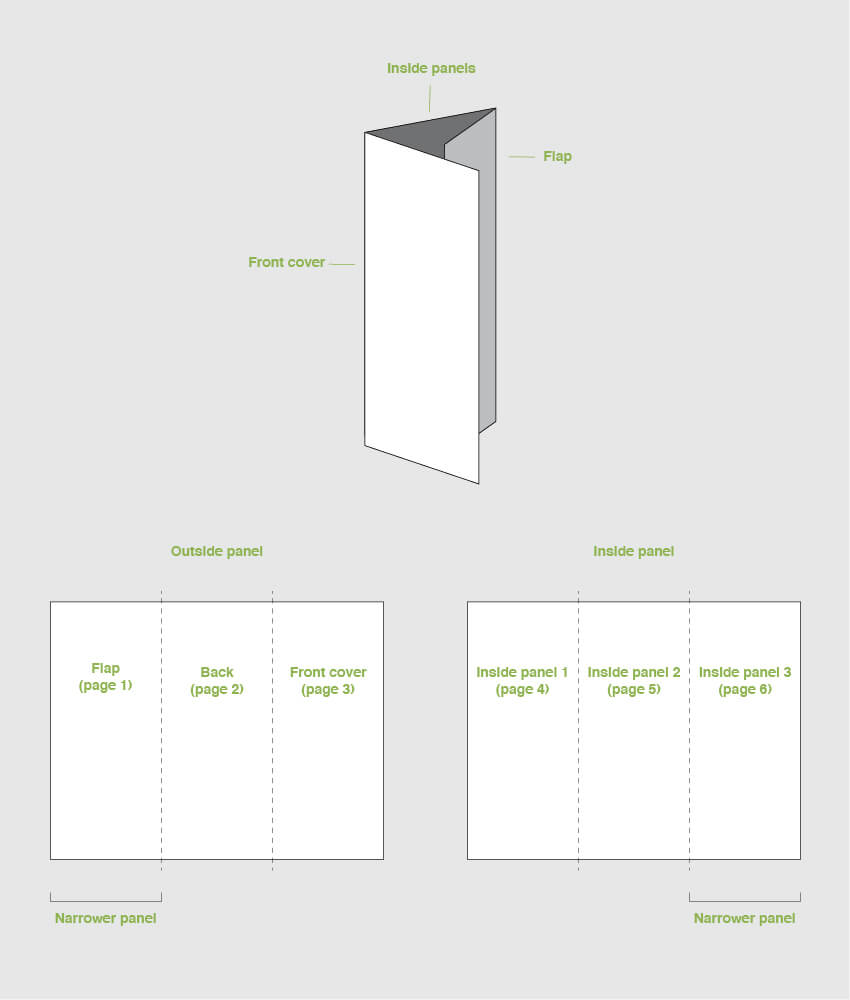 How To Make A Trifold Brochure Pamphlet Template Within 6 Panel Brochure Template