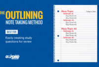 How To Take Study Notes: 5 Effective Note Taking Methods with Best Note Taking Template
