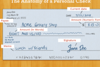 How To Write A Check: A Step-By-Step Guide intended for Cashiers Check Template