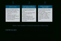 Individual Development Plan Business Plan   Templates At in Business Plan Template For Website