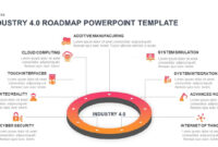 Industry 4.0 Roadmap Powerpoint Template And Keynote Slide with regard to Business Intelligence Powerpoint Template