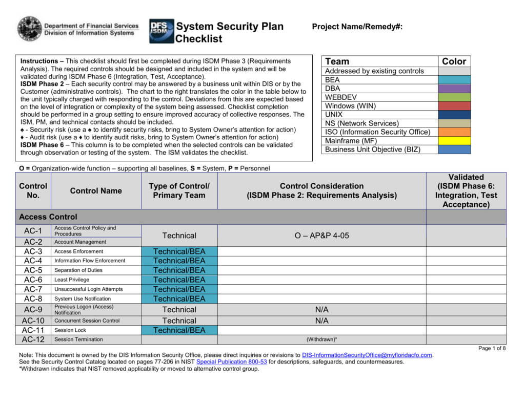 Information System Security Plan Template Regarding Access Control Policy Template