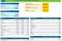 It Budget Template Excel – Colona.rsd7 with Annual Business Budget Template Excel