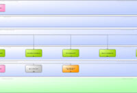Itsm Wiki – Processes Of Service Catalogue Management for Business Process Catalogue Template