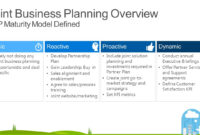 Joint Venture Business Plan Sample Format Template Example intended for Business Playbook Template