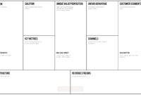 Lean Business Plan Pdf Example Template Word Startup Ness regarding Business Canvas Word Template