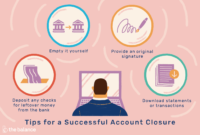 Letter To Close Bank Accounts: Free Template with Account Closure Letter Template