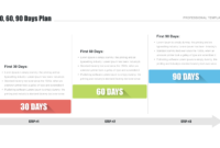 Manager 30 60 90 Day Plan For Keynote – Free Download Now! throughout 30 60 90 Business Plan Template Ppt