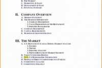 Marketing Plan Real Estate Pdf – Tunu.redmini.co with Business Plan For Real Estate Agents Template