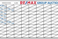 Multi-Par Auction   The Best Way To Sell Land   Remax Group throughout Auction Bid Cards Template