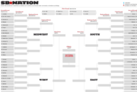 Ncaa Bracket 2013: Full Printable March Madness Bracket regarding Blank March Madness Bracket Template