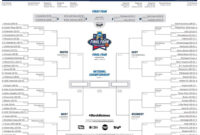 Ncaa Electronic Bracket – Tunu.redmini.co inside Blank Ncaa Bracket Template