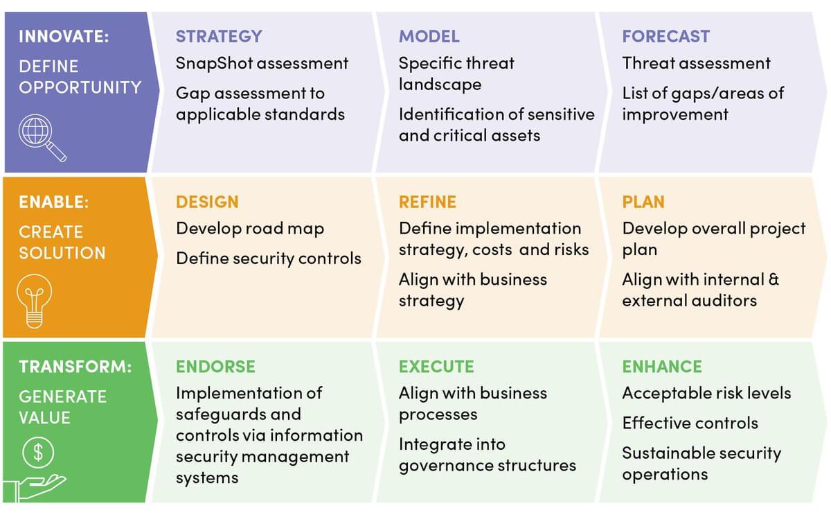 New Business Risk Management Plan Operational Continuity With Business Continuity Plan Risk Assessment Template