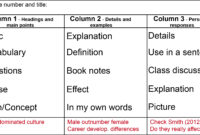 Note-Taking – Methods – 3-Column in 3 Column Notes Template
